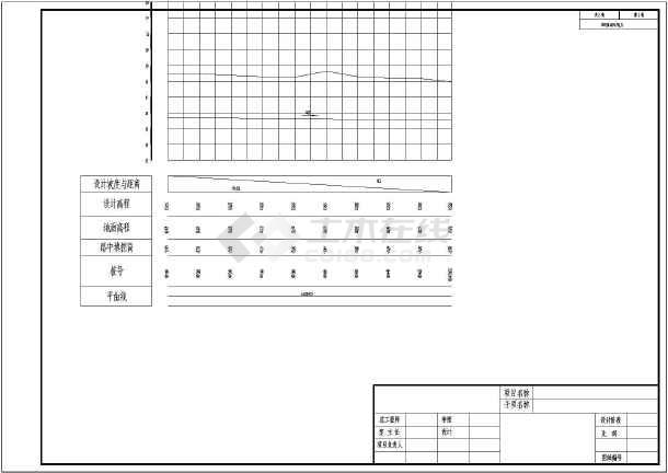 【南京】江宁开发区环形路两孔箱涵结构钢筋图-图3