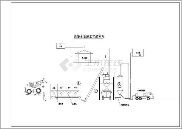 某地区水利工程公路部分施工程序图-图1