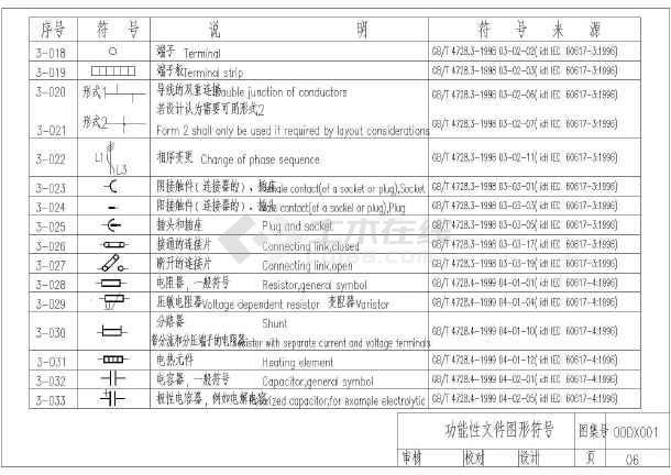 CAD版电气v电气元件,各种强弱图例元件电系统2008cad下载中文版图片