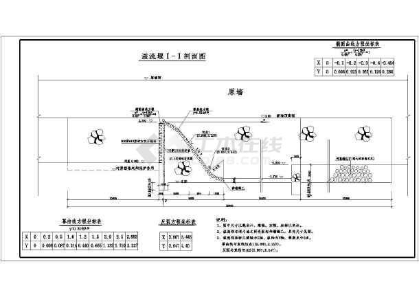 某水利水电工程浆结构溢流堰图纸布置图_cad日立cp2060-a砌石投影机图片