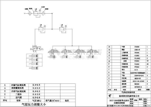 带式压滤机电气自控图纸,包括变频plc控制图,电气原理图,端子接线图