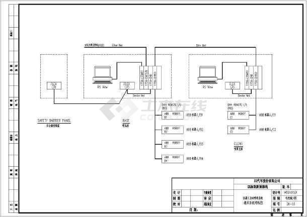 监控及数据采集电控设计方案(scada)