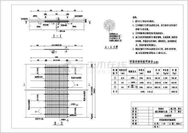 某县城区景观桥工程结构布置及钢筋图