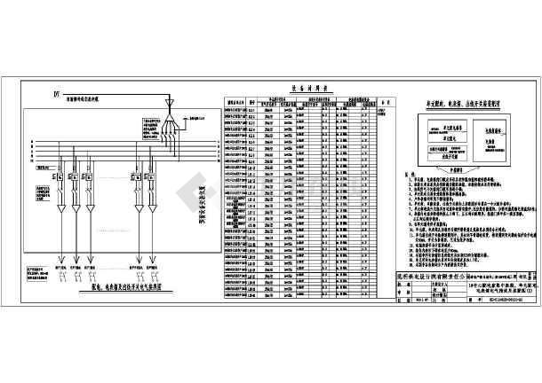 小区配套供配电工程电气设计方案图