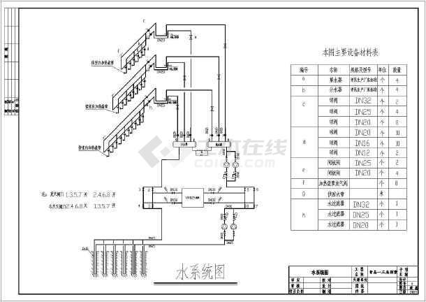 某整套三层别墅地源热泵CAD设计施工图