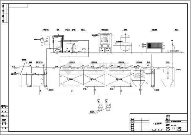 安徽某食品加工节点屠宰废水的施工图_cad图cad防火门图纸免费下载企业图片