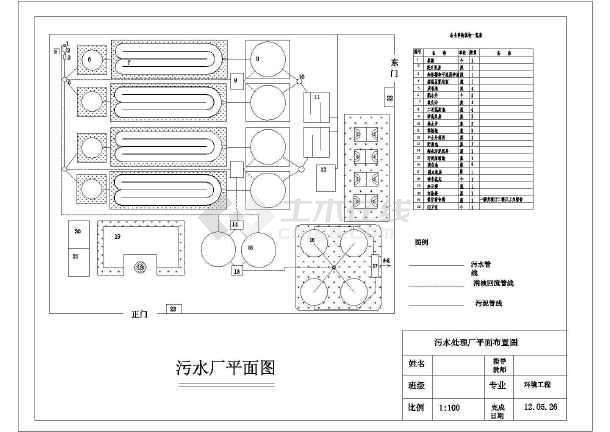 饲料厂平面设计图_某地污水厂平面布置图(毕业设计)_cad图纸下载-土木在线