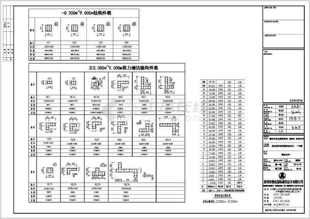 【赣州】二十六层剪力墙结构安居社区建筑、结构施工图-图2