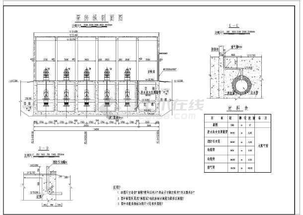 图纸 水利工程设计图 电站厂房 土建工程 900zlb-100型长江泵站厂房结