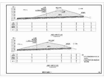 某地某公路边坡全套建筑结构施工图