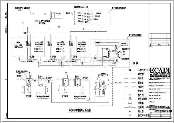 某3台16吨锅炉房供热工程设计施工图图片