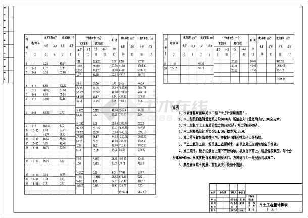 土方格式人工计算cad图(断面图)_cad图纸下载cad吗有刷湿地图片