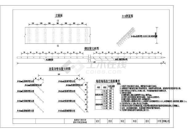 某地区路基防护工程设计图(全套)-图2
