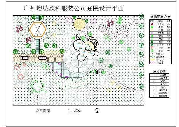 某服装公司庭院园林景观设计平面图图片1