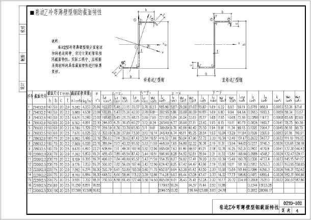 02dt-102钢结构标准图集檩条截面特性表图片2