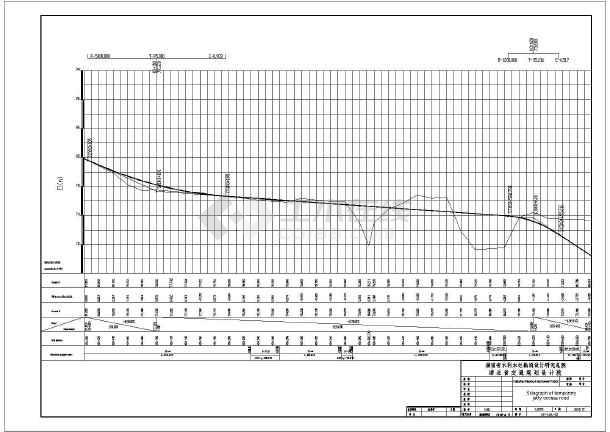 招标图纸临时码头及采砂设计施工图纸_cad图怎样v图纸旋转阶段图片