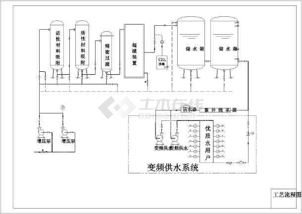基础直工艺管道流程图模板连接图饮水分布图_喻天cad框管道图图片