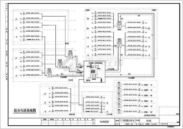 安全系统工程试题_宁波某医院智能化系统工程全套图纸