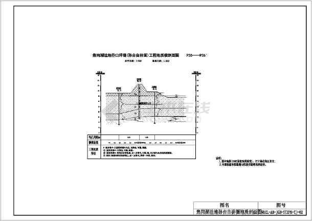 堤涵施工方案_某地穿堤涵洞整套结构设计施工详图