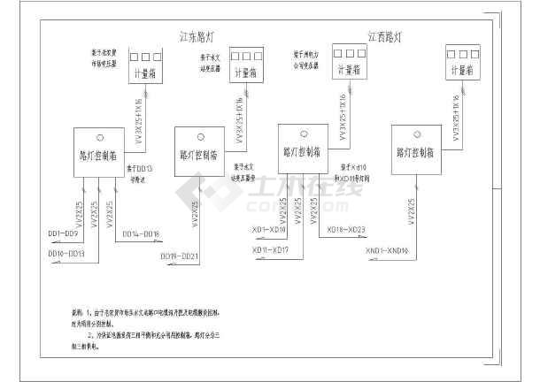 某水利工程防洪堤电信管道线路v电信_cad堤顶图纸路灯图纸图片