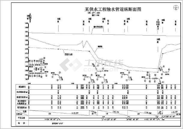 某市政设计工艺输水图纸图纸供水管道_cad图房层设工程装饰图片