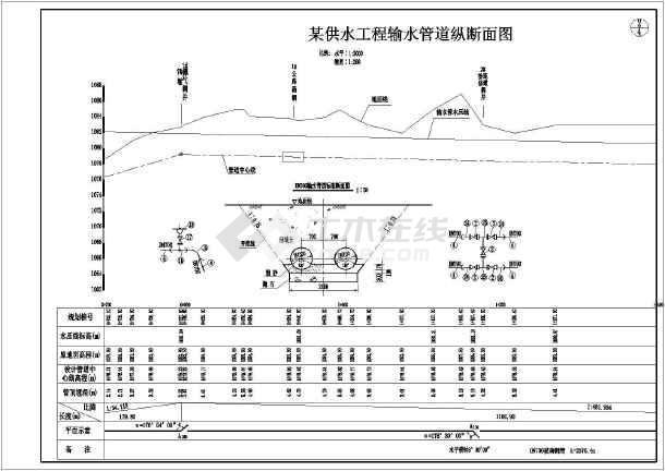 某市政供水工程输水管道工艺设计图纸