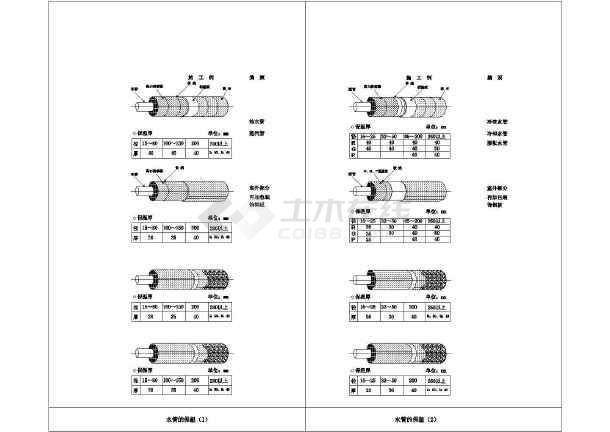 设备及管道保温图纸图例标准大样图