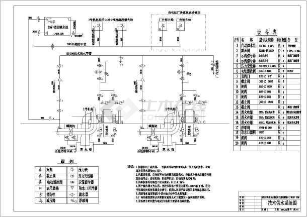 某地区电站初设水力机械设计施工图