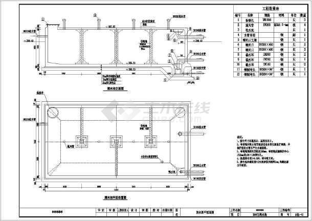 4的长方形300方水池设计图纸第1张大图