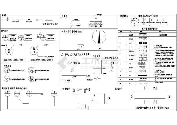 CAD环境工程给排水工程常用图块大全_cad图