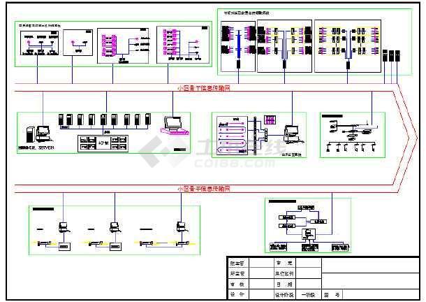 弱电部分子系统系统图