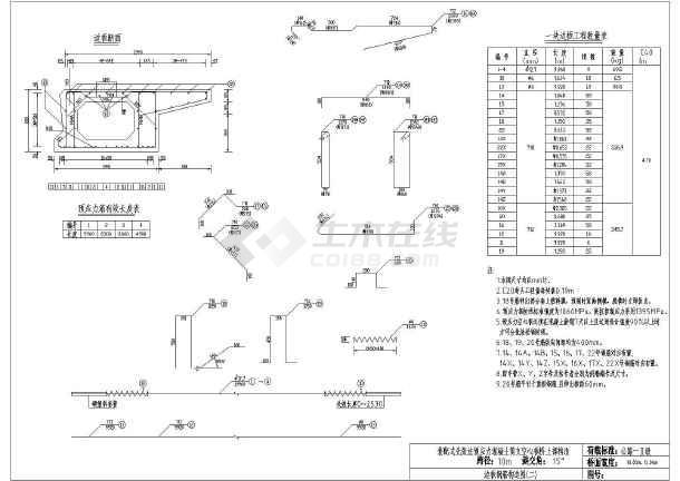 交通部v新手二级新手10m混凝土空心板标准图_图纸学看公路怎样快图片