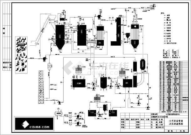 空调设计流程_空调设计流程大全免费下载