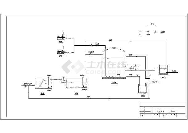 构sbr工艺流程设计图