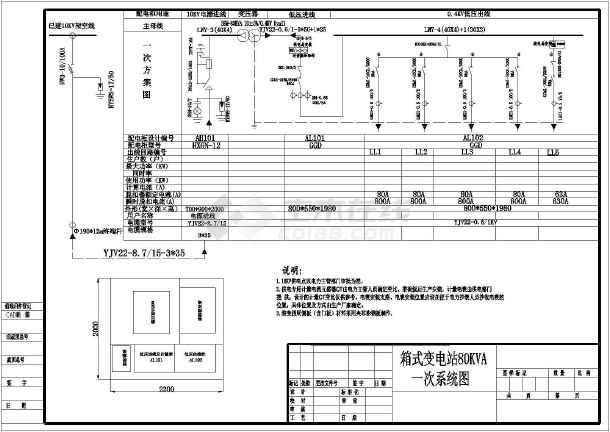 80kVA~1000kVA箱式变压器方案图_cad图纸下cad下单v箱式石材图片