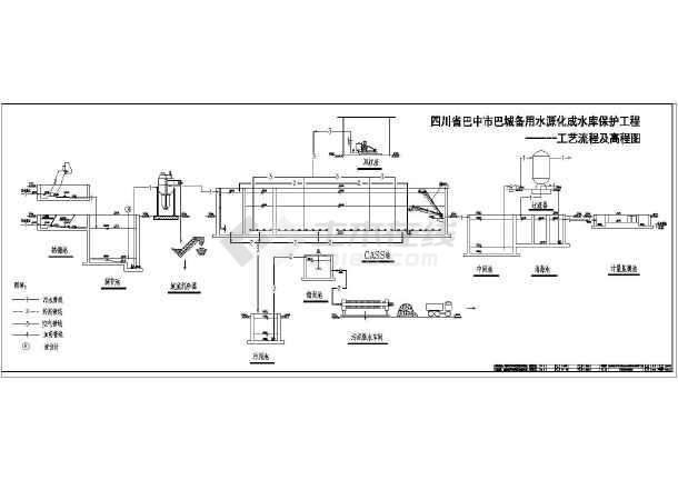 【四川】化成图纸v图纸工程设计施工水库cnd放大怎么看图图纸图片