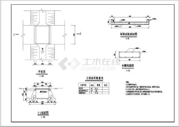 相关专题:渠道断面图 隧道衬砌断面图 平法结构钢筋图 结构钢筋识