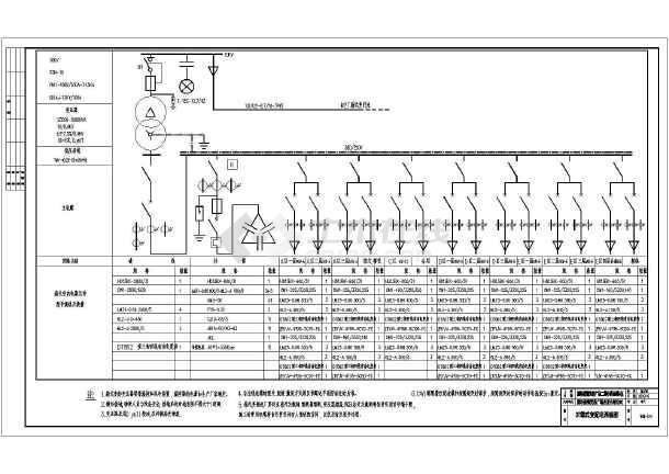 某小商品城场区供电设计图纸(箱式变电站)图片