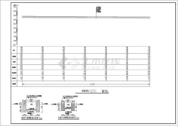 某农田水利辅助工程渠道防渗设计图纸-图2