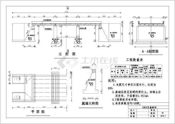 某小型农田水利集中计量式配电房仿真图纸_c栏杆施工木设计图纸图片