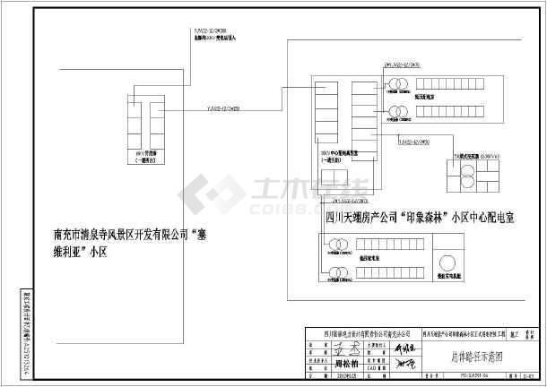 关于变电所的图纸,包含高压进线,计量,出线,都含有原理和接线图,10kv
