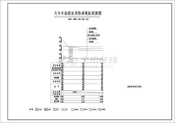 护岸全套图纸(设计断面是重力式挡土墙的设计)-图1