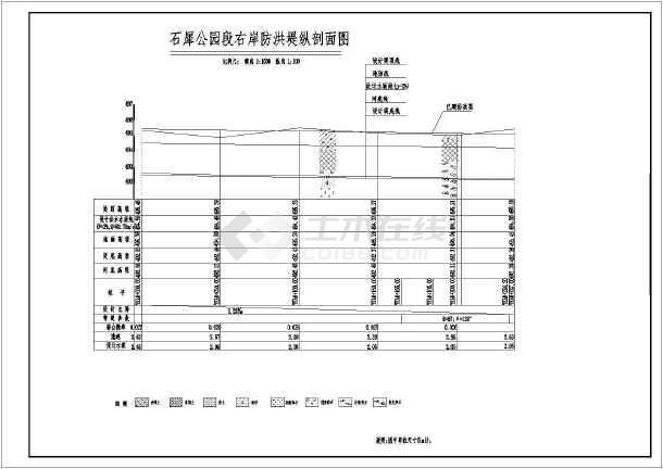 护岸全套图纸(设计断面是重力式挡土墙的设计)-图2
