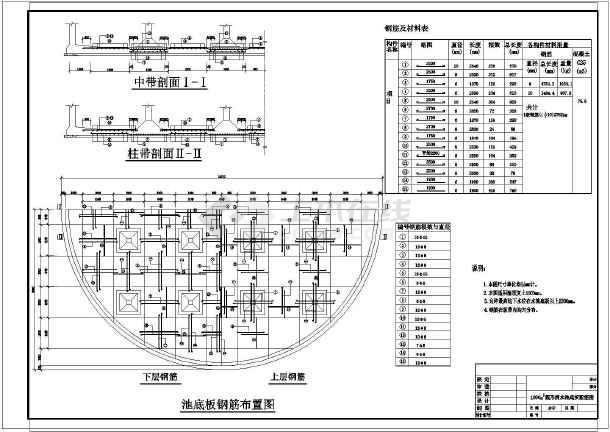 某处1000方圆形蓄水池施工图设计