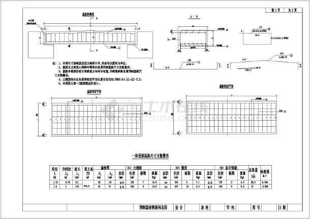 涵洞盖板钢筋图_非常实用的钢筋混凝土盖板涵设计详图_cad图纸下载-土木在线