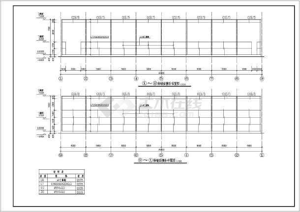 门式钢架厂房结构施工图  简介: 包含:,地梁及布置图,墙面檩条布置图