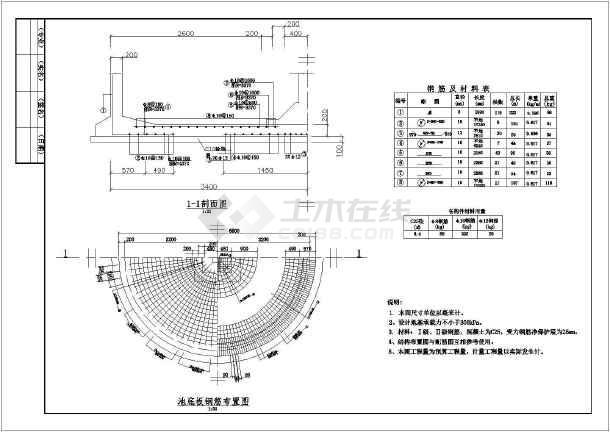 某处100方圆形蓄水池的施工图阶段的设计