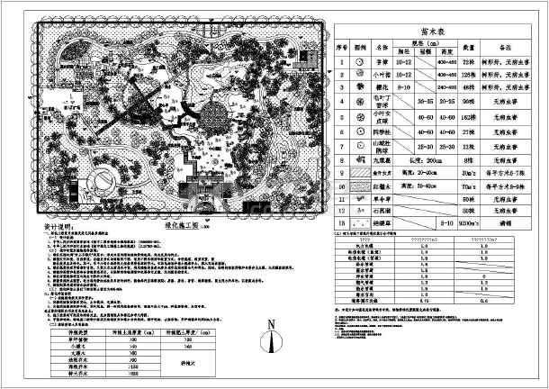 广场植物配置平面图