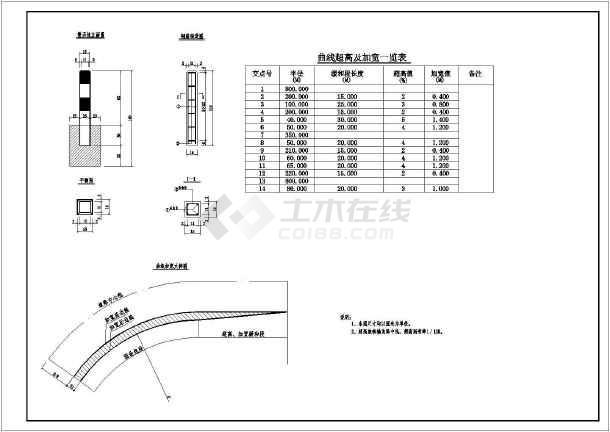 某地区圆管涵道路相关设计施工图(最新)-图1