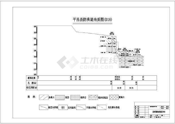 某地区防洪堤坝水利工程设计施工图纸-图3